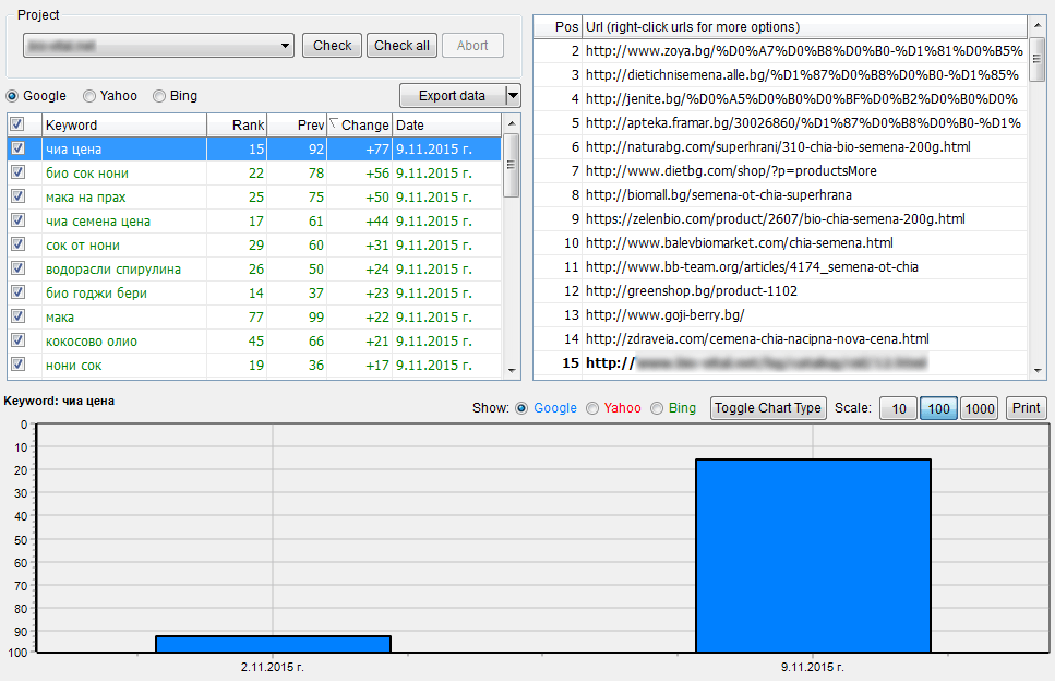 Резултати след On-page seo оптимизация