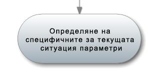 ръководство за оценяване на линк при seo оптимизацията