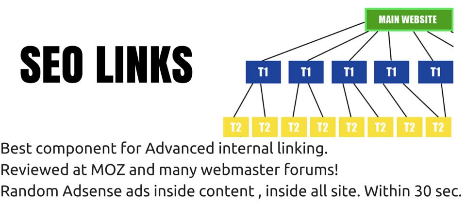 Seo Links Pro for Joomla