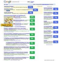 SEO оптимизация за Google