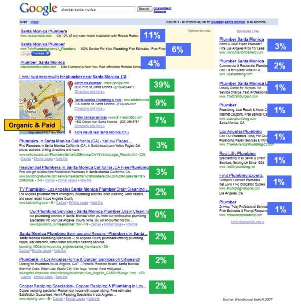 На първа страница на Google