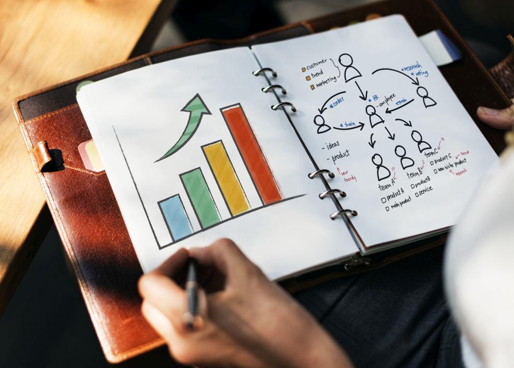 Откриване и разрешаване на проблеми с Google Analytics